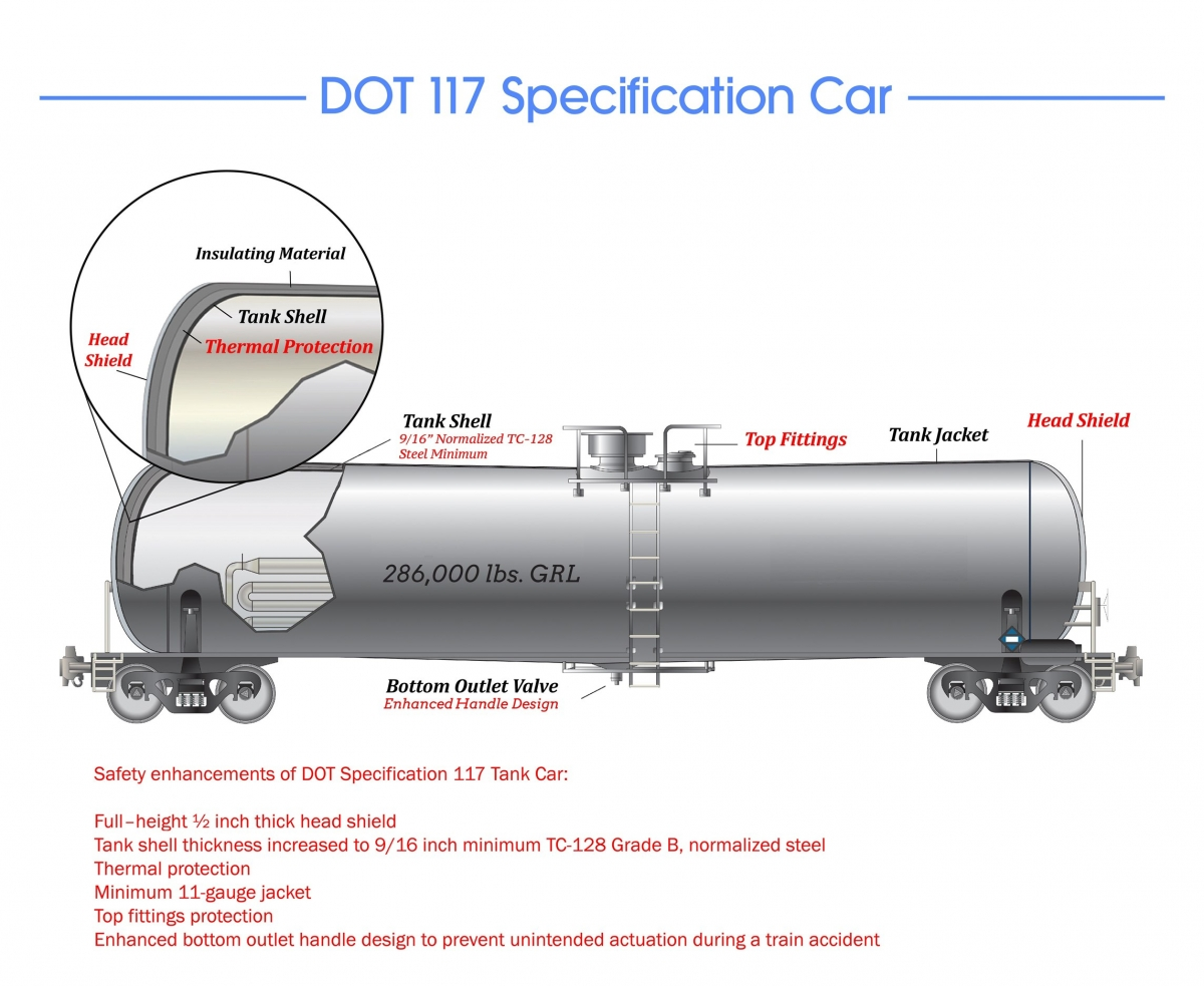 Dot Reveals Stricter Safety Rules For Oil Carrying Trains