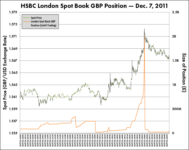 Hsbc форекс swing trading indicators forex