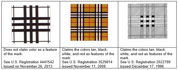 Burberry is no stranger to litigation, as demonstrated by its history —  dating back more than a decade — of zealously enforcing its trademarks for  plaid ... a5287fcf21